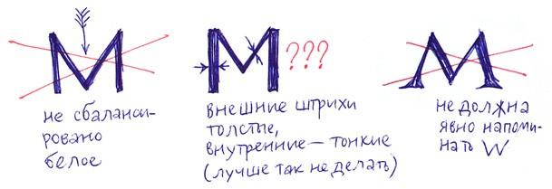 statya-aleksandry-korolkovoj-o-tom-kak-podobrat-kachestvennuyu-kirillitsu_14