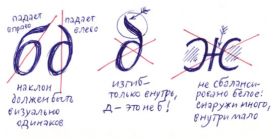 statya-aleksandry-korolkovoj-o-tom-kak-podobrat-kachestvennuyu-kirillitsu_17