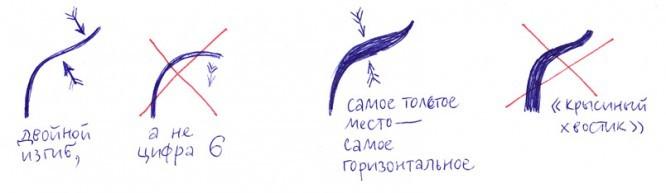 statya-aleksandry-korolkovoj-o-tom-kak-podobrat-kachestvennuyu-kirillitsu_5