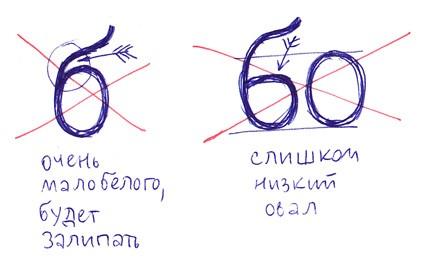 statya-aleksandry-korolkovoj-o-tom-kak-podobrat-kachestvennuyu-kirillitsu_6