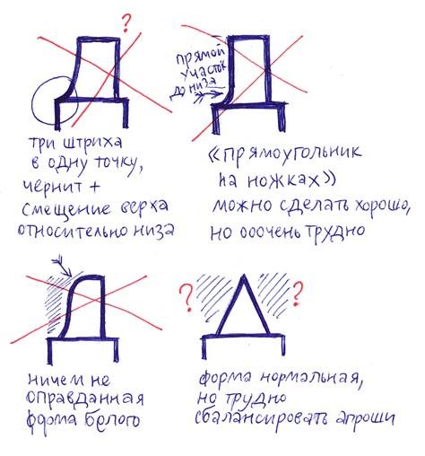 statya-aleksandry-korolkovoj-o-tom-kak-podobrat-kachestvennuyu-kirillitsu_7