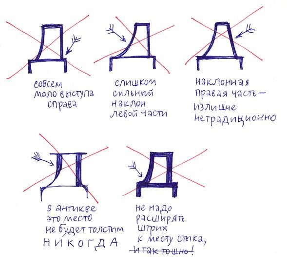 statya-aleksandry-korolkovoj-o-tom-kak-podobrat-kachestvennuyu-kirillitsu_8