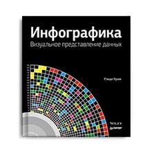infographic_book_inn_2