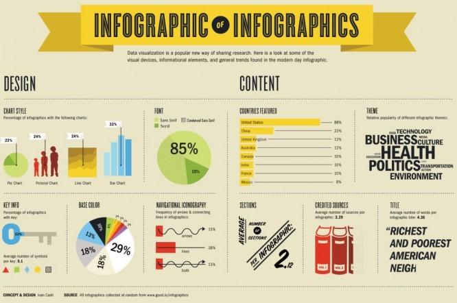 kak-donosit-informatsiyu-s-pomoshhyu-infografiki-prosto-i-effektivno_1