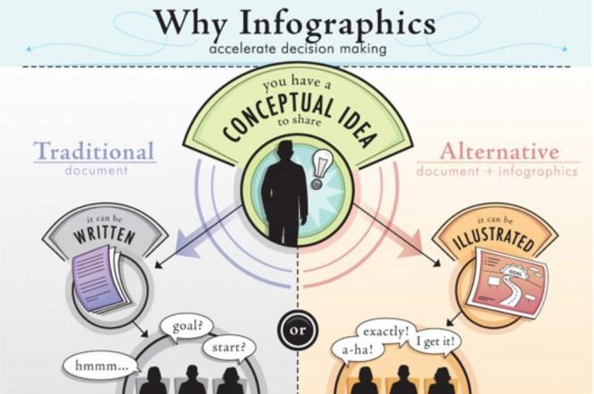 kak-donosit-informatsiyu-s-pomoshhyu-infografiki-prosto-i-effektivno_2