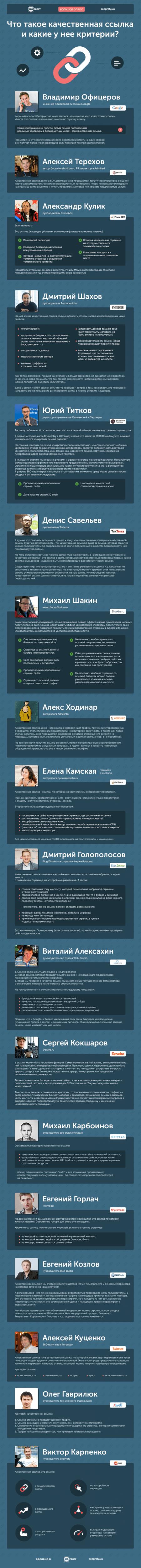 link-infographic1-613x6805-custom