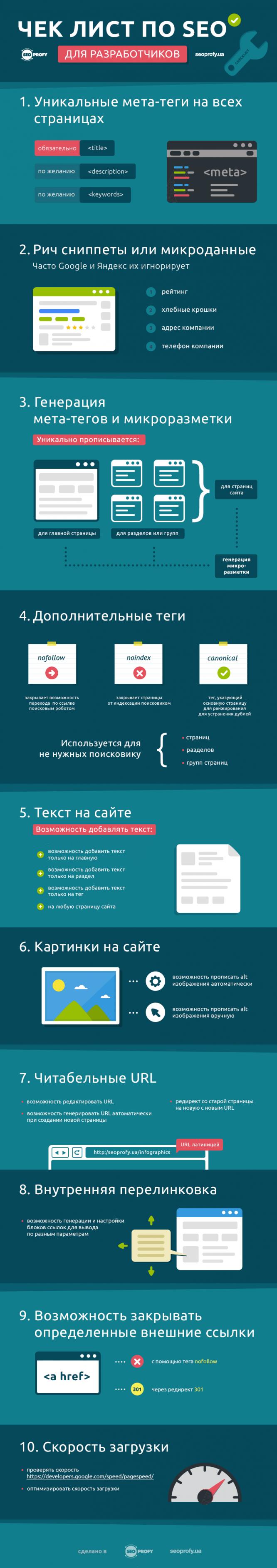 seo-checklist-for-dev1