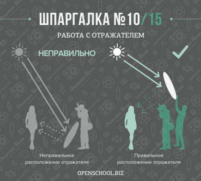 http://infogra.ru/wp-content/uploads/2015/02/10.jpg