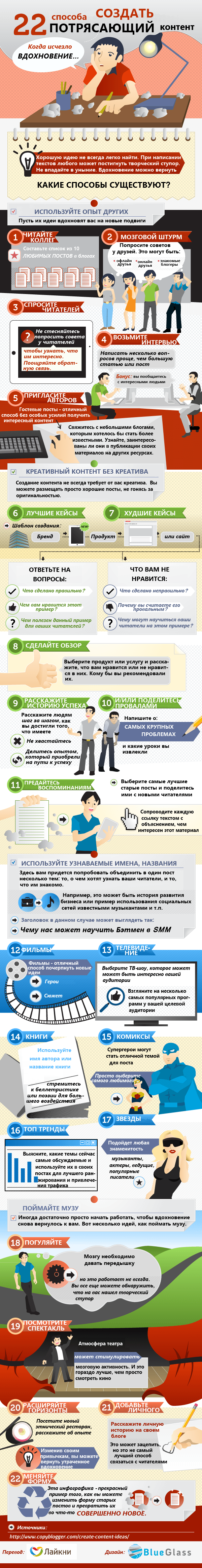 14-primerov-infografiki-po-kontent-marketingu_12