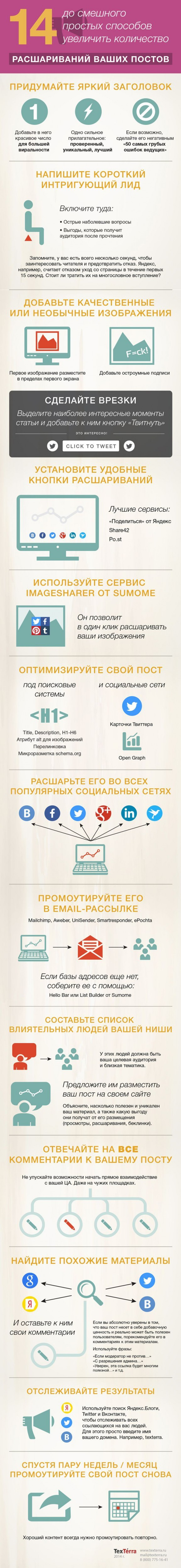 14-primerov-infografiki-po-kontent-marketingu_3