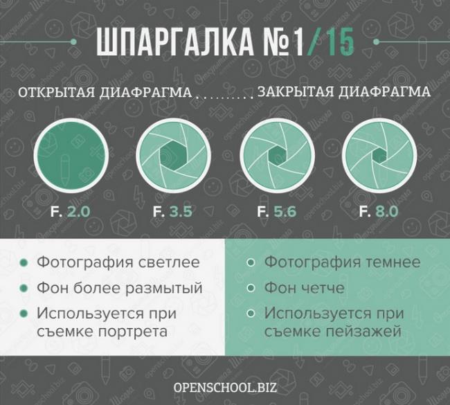 http://infogra.ru/wp-content/uploads/2015/02/15.jpg