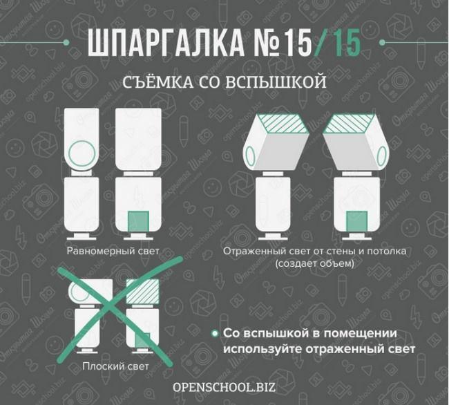 http://infogra.ru/wp-content/uploads/2015/02/151.jpg
