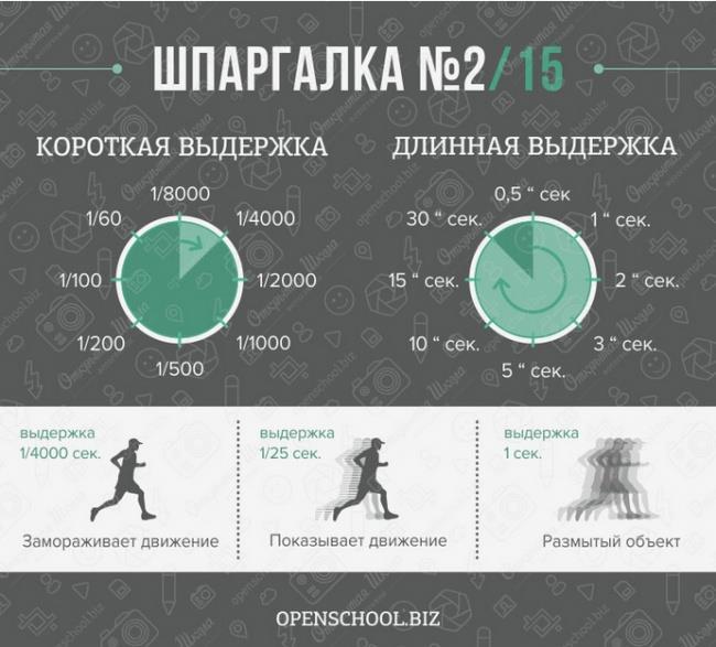http://infogra.ru/wp-content/uploads/2015/02/25.jpg