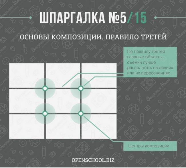 http://infogra.ru/wp-content/uploads/2015/02/53.jpg