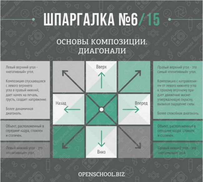 http://infogra.ru/wp-content/uploads/2015/02/61.jpg
