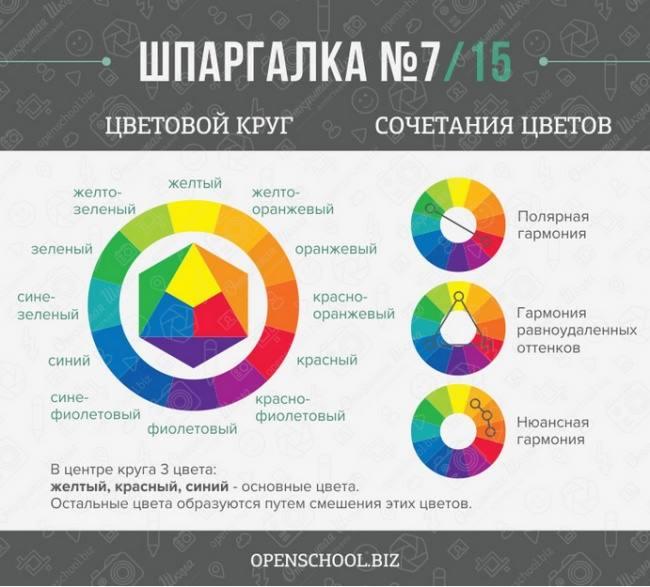 http://infogra.ru/wp-content/uploads/2015/02/7.jpg