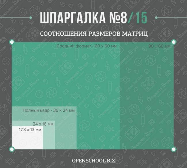 http://infogra.ru/wp-content/uploads/2015/02/8.jpg