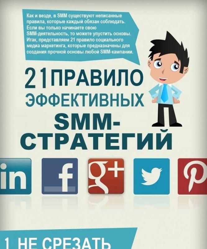 10-primerov-infografiki-po-smm_pr10