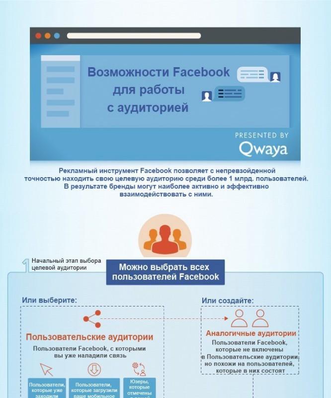 10-primerov-infografiki-po-smm_pr4