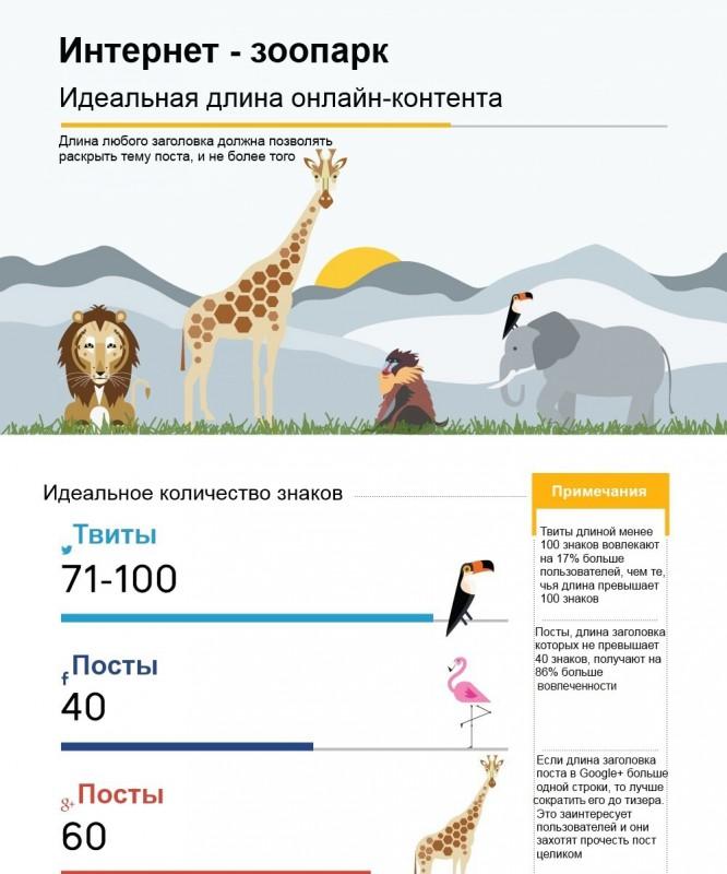 10-primerov-infografiki-po-smm_pr9