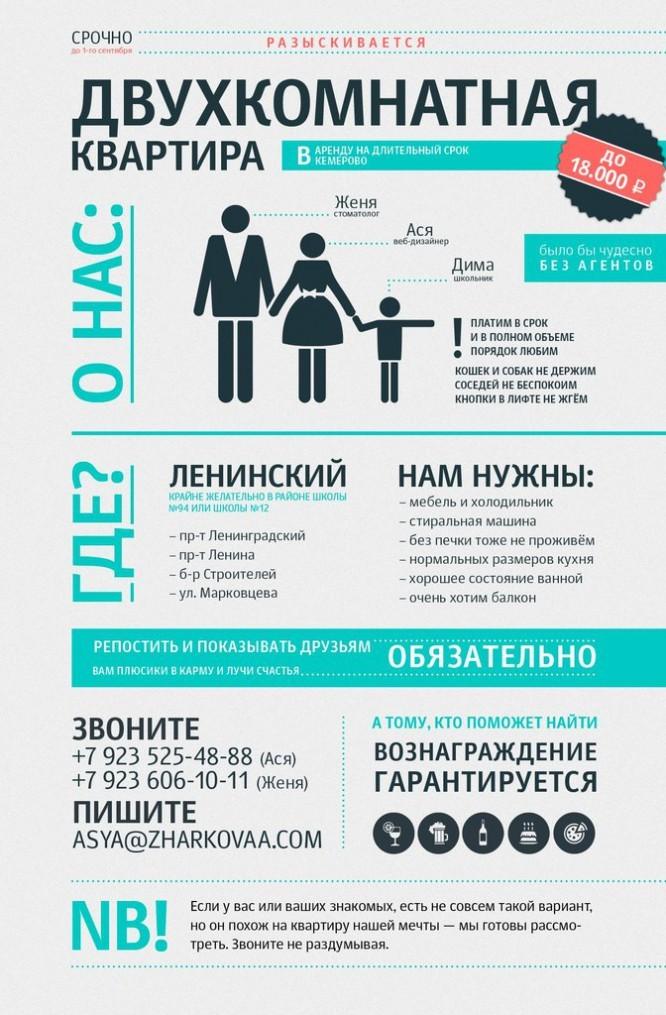 Коммерческая недвижимость добавить объявление сайт поиска помещений под офис Конюшковская улица