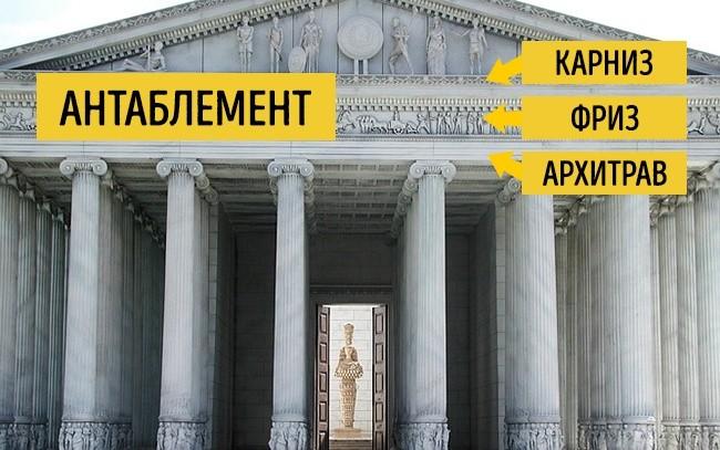21-shpargalka-po-arhitekturnym-terminam_1