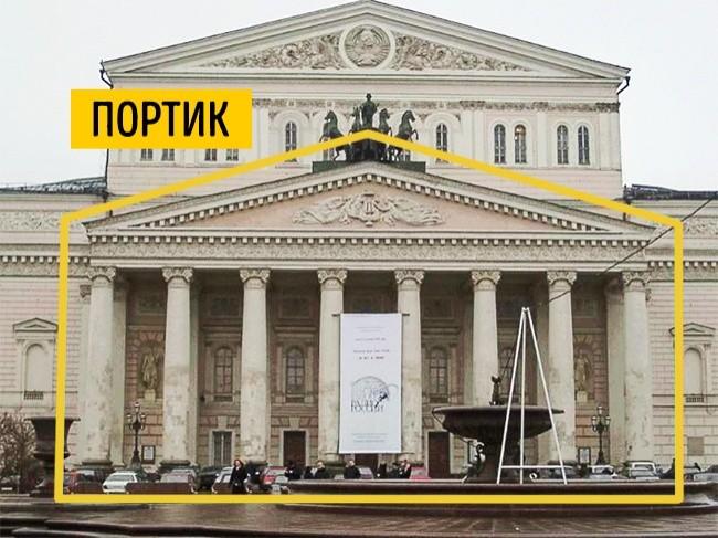 21-shpargalka-po-arhitekturnym-terminam_17