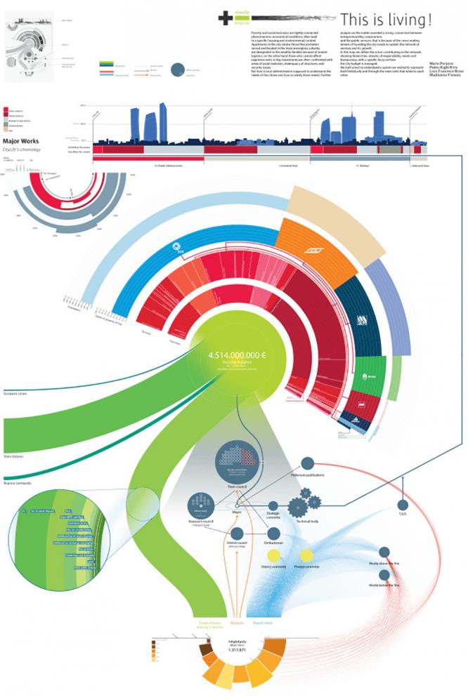 Ris.-1.-Infografika-s-uporom-na-privlekatelnost