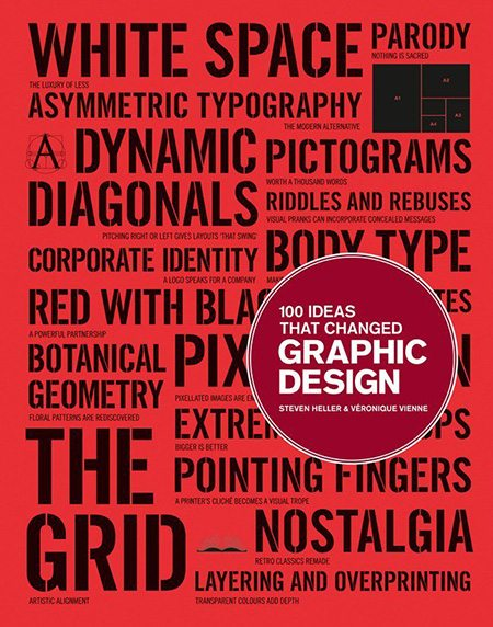 100_ideas_that_changed_graphic_design