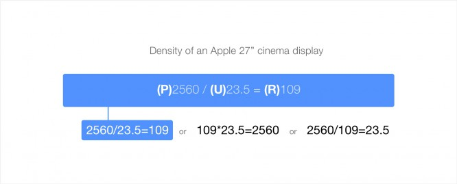 density-cinema-display
