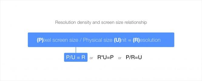density-relationship