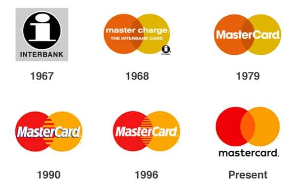 Изменение логотипа MasterCard