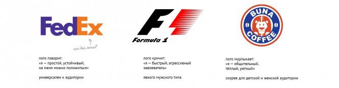 tochki-fokusa-na-chem-kontsentrirovatsya-v-dizayne-brand-studio-geek-brend_studiya-gik-1