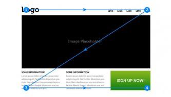 Z-образный паттерн в дизайне интерфейсов