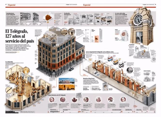 Красивая инфографика