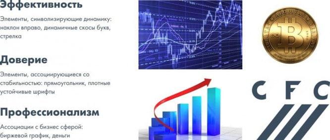 brending-dlya-investicionnoj-kompanii-cfc-moodboard