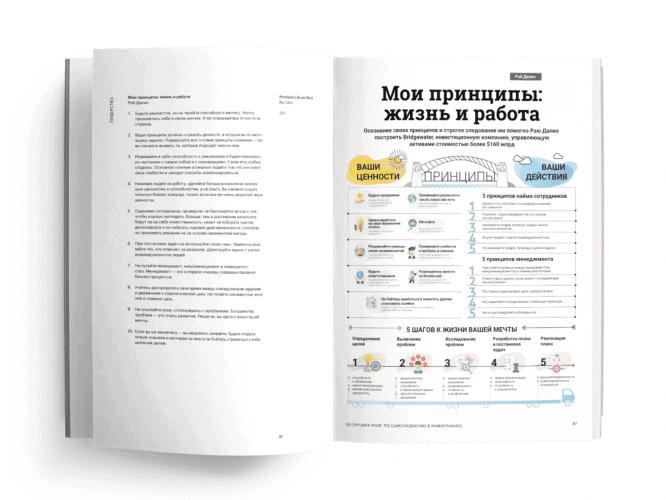 book_50_infographics_66-67
